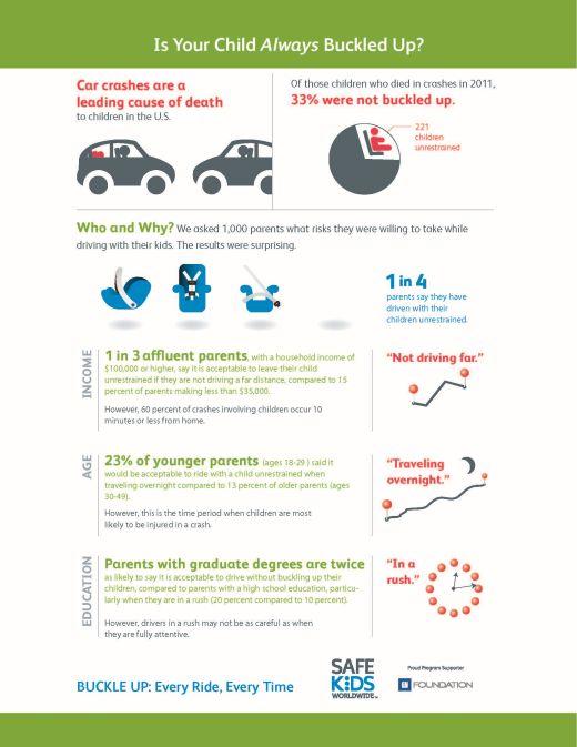 Car Seat Safety Program Chickasaw Nation